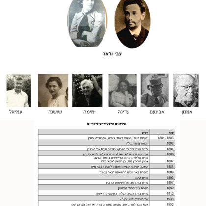 משפחת הורוביץ, גדרה